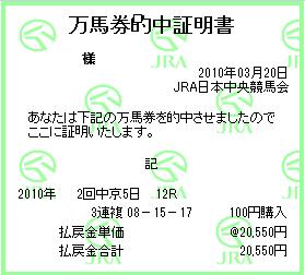 Capd20100323